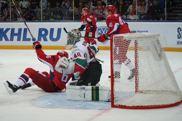 «Локомотив» — «Ак Барс»: статистика встреч